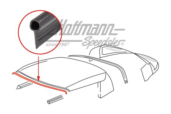 dichtung dachrahmen vorne cabrio 78 94 cabrio t r und verdeckdichtungen dichtungen 911. Black Bedroom Furniture Sets. Home Design Ideas